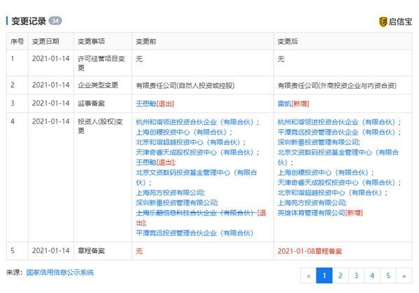"""《【超越登录app】王健林父子合开公司 曾经""""拒绝接班""""的王思聪要回万达上班了?》"""