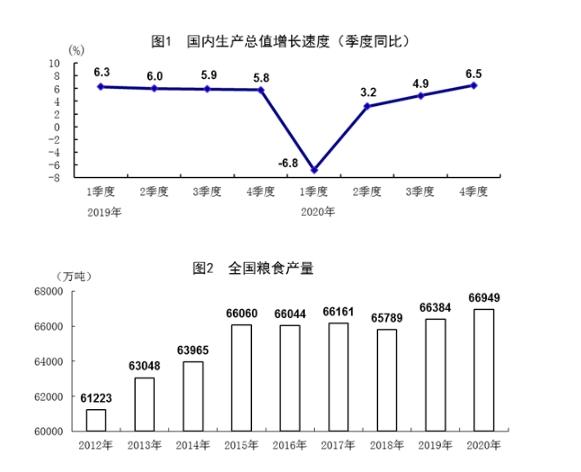 中国GDP首次超过100万亿_2020中国GDP总量首次突破100万亿元