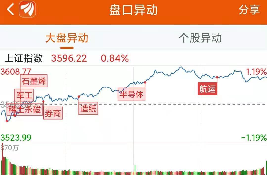 龙虎榜:2.4亿资金抢筹通富微电 机构净买这13股