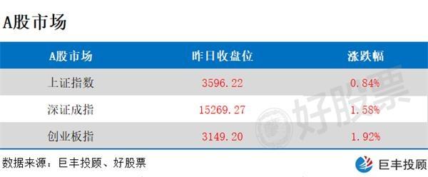 巨丰早参:国家统计局数据显示中国GDP首超100万亿元