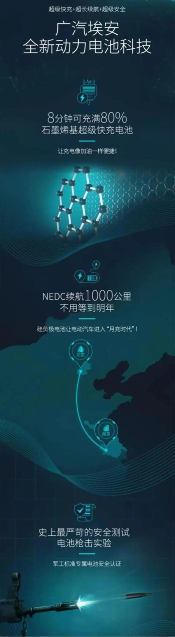 """广汽集团回应争议:""""充得快""""和""""跑得远""""不是同一款电池......"""