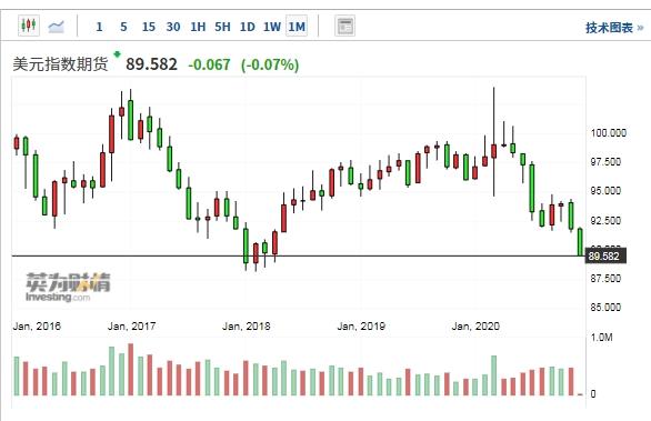 原油新年吹响牛市号角?OPEC增产路径成为最大隐患