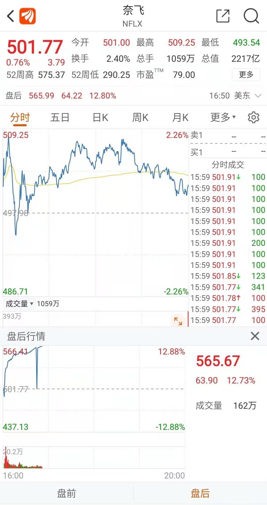 《【天辰品牌】隔夜外盘:美股三大指数集体收涨 大型科技股、新能源汽车股普涨》