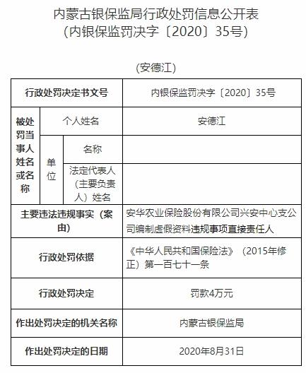 安化农业保险兴安非法编制虚假信息,分公司副总经理收到罚款