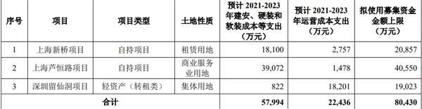 华润置地:拟发行10亿元住房租赁专项公司债券-中国网地产