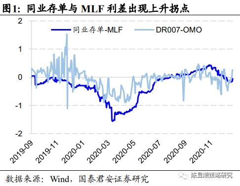 郭俊战略:通胀预期上升,价格上涨,品种配置和成本效益增加