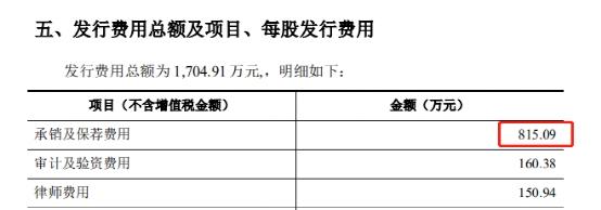 """惊呆投行圈!龙头券商IPO大战杀出""""地板价"""""""