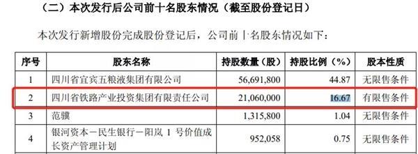 《【超越平台官网】三个跌停起步!?10个涨停板后 这家公司股东要套现了》