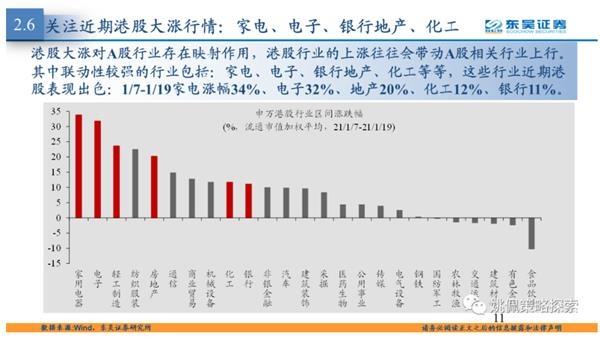 《【恒达在线娱乐】港股大涨对A股行业有映射吗?》