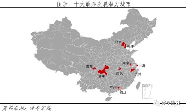中国十大最具发展潜力城市排名