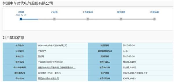 比亚迪、中国中车都在忙着把这项资产分拆上市!