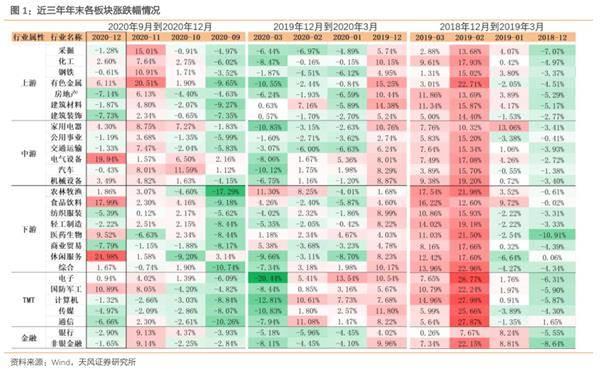 """如何看待一季度可转债市场在""""春暖花开""""下的表现?"""