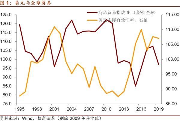 招商宏观谢亚轩:2021年十大预测 A股行业/风格特征均值回归
