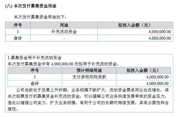 科益气体定增募资400万元:发行200万股 用于支付货物采购货款