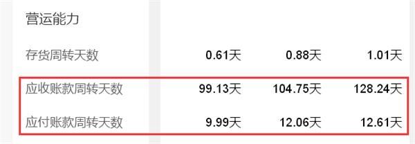《【超越公司】市场冷对5亿回购计划 南极电商股价为何闪崩?》