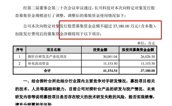 长川科技股票:定增项目落地存疑 长川科技因实控人违规