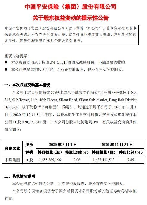 中国平安(601318)发布公告:卜蜂集团减持公司股权达到1%