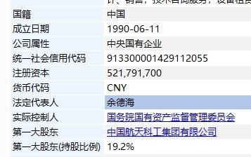 2021年第一家!这家A股央企宣布主动退市 股价跌去90% 7万股民怎么办