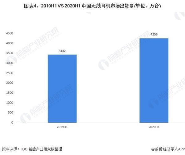 1999元!苹果推出中国专属AirPods Pro 在耳机盒上印了个牛年标志