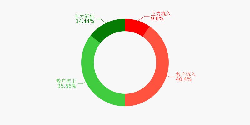 华能国际盘前回顾(11-12)图1