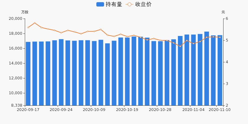 华能国际盘前回顾(11-10)图3