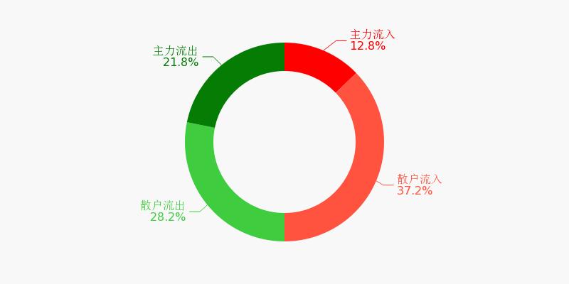 华能国际盘前回顾(11-24)图1