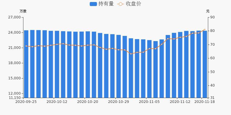 上海机场盘前回顾(11-18)图3
