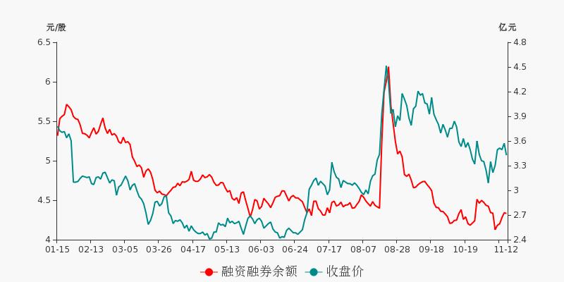 华能国际盘前回顾(11-12)图2