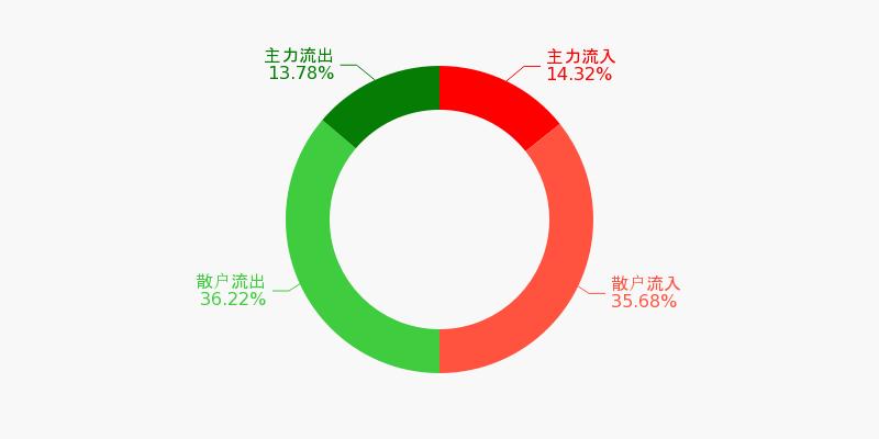 中国医药盘前回顾(11-16)图1