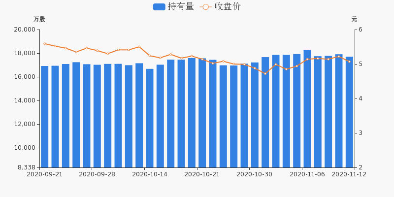 华能国际盘前回顾(11-12)图3