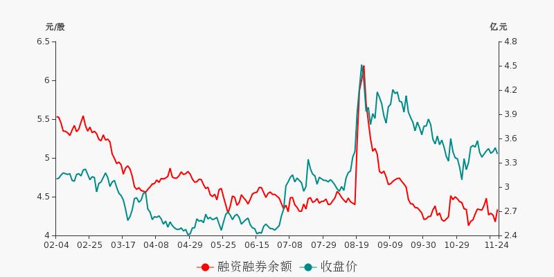 华能国际盘前回顾(11-24)图2