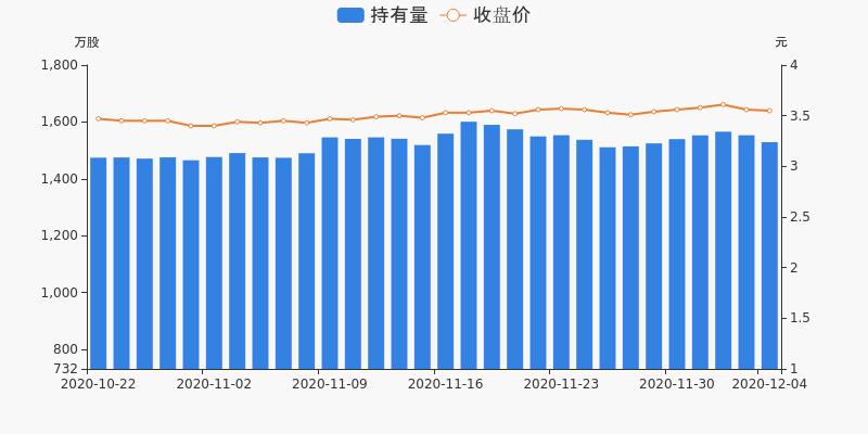 中原高速盘前回顾(12-04)图3