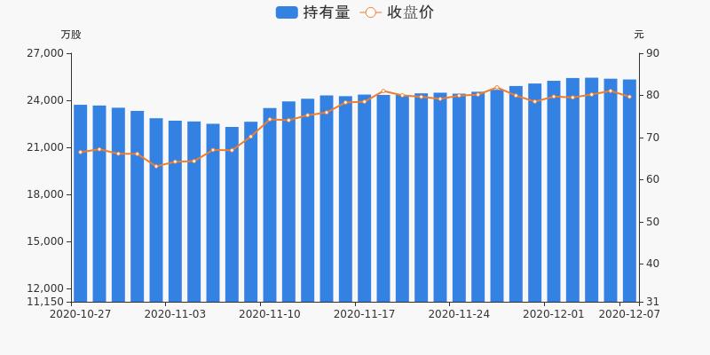 上海机场盘前回顾(12-07)图3