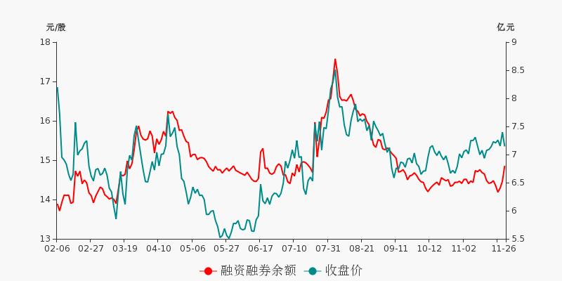 中国医药盘前回顾(11-26)图2
