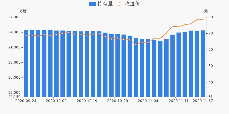 上海机场盘前回顾(11-17)图3