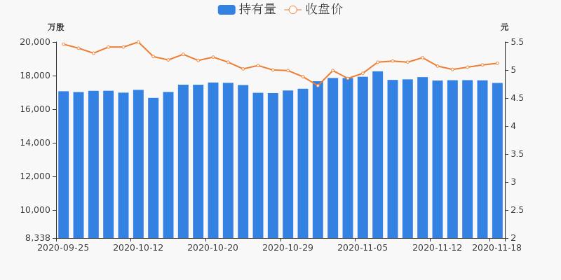 华能国际盘前回顾(11-18)图3