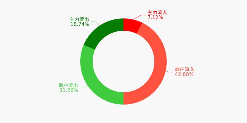 中原高速盘前回顾(12-09)图1