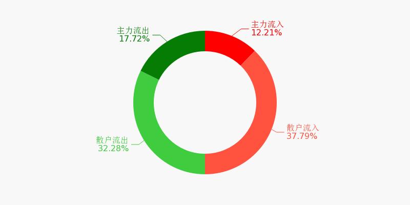 中国医药盘前回顾(11-20)图1