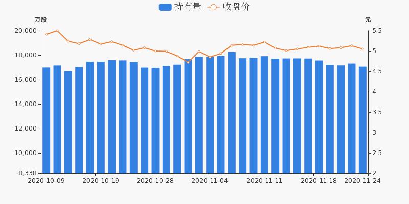 华能国际盘前回顾(11-24)图3