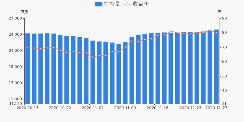 上海机场盘前回顾(11-27)图3