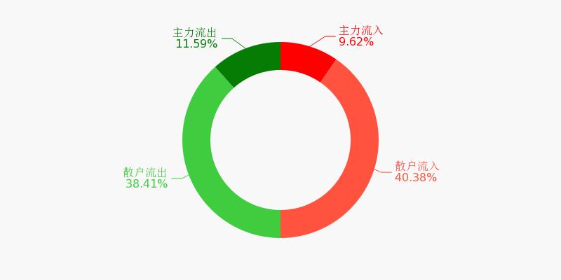 华能国际盘前回顾(11-18)图1