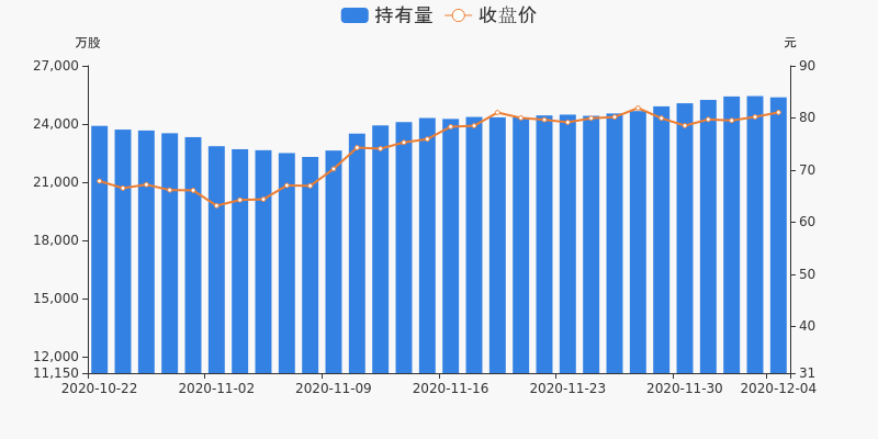 上海机场盘前回顾(12-04)图3