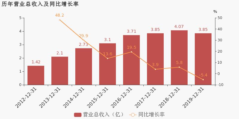 【603656股吧】精选:泰禾光电股票收盘价 603656股吧新闻2020年6月15日