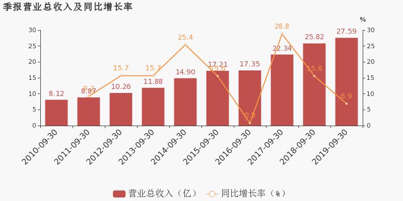 中虹股票财经网:【300185股吧】精选:通裕重工股票收盘价 300185股吧新闻2019年11月12日