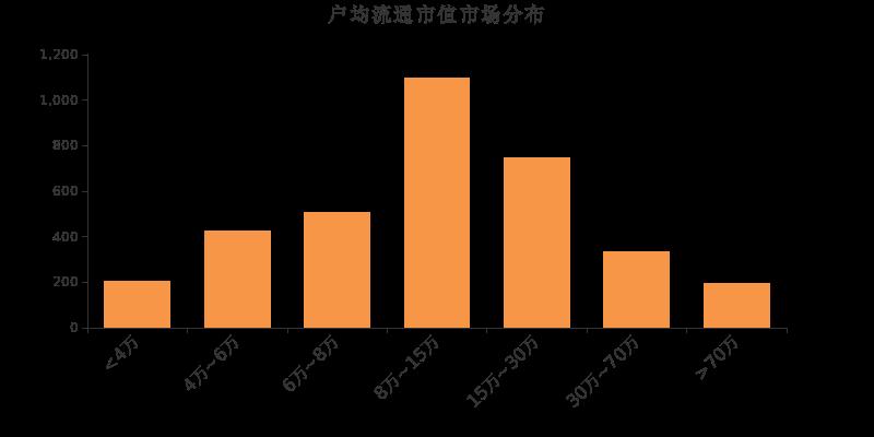 南京云海特种金属股分有限公司简介 002182股票