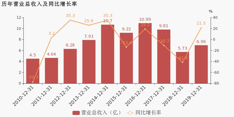 【600568股吧】精选:中珠医疗股票收盘价 600568股吧新闻2020年6月15日