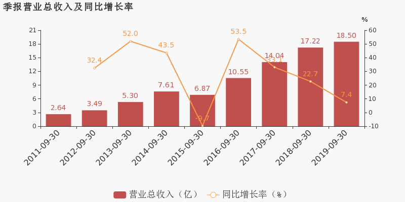 利财网:【300303股吧】精选:聚飞光电股票收盘价 300303股吧新闻2019年11月12日