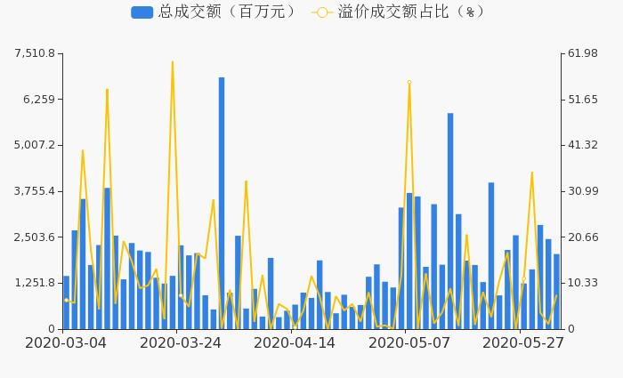 【603080股吧】精选:新疆火炬股票收盘价 603080股吧新闻2020年6月15日