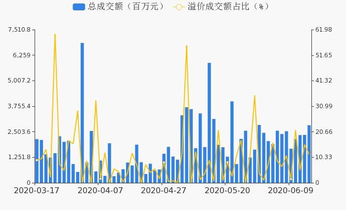 【002475股吧】精选:立讯精密股票收盘价 002475股吧新闻2020年6月15日