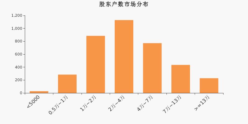 【000983股吧】精选:西山煤电股票收盘价 000983股吧新闻2020年7月10日